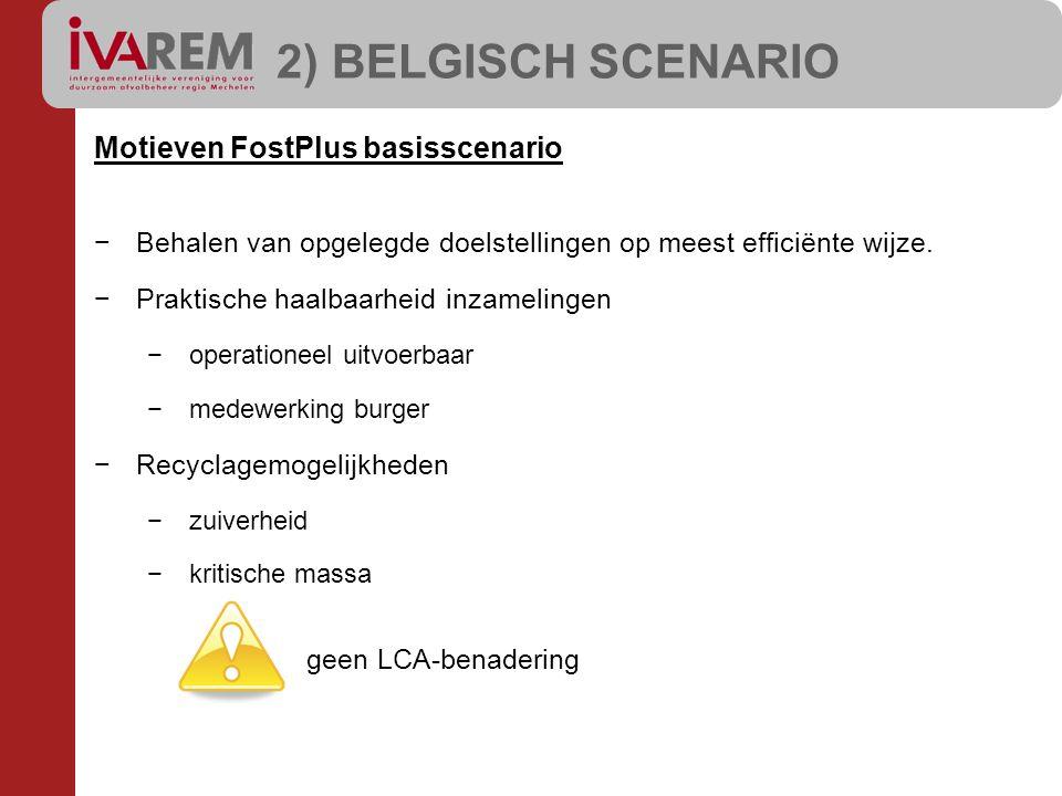 2) BELGISCH SCENARIO Motieven FostPlus basisscenario