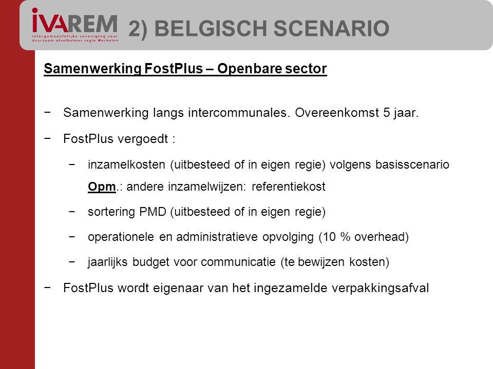 2) BELGISCH SCENARIO Samenwerking FostPlus – Openbare sector