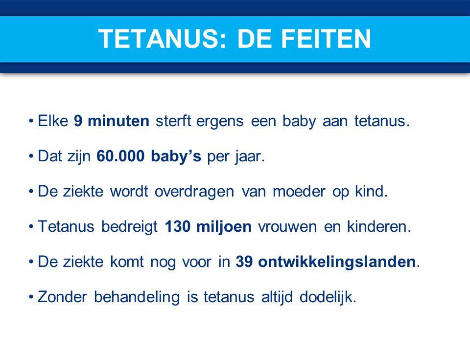 Tetanus: de feiten Elke 9 minuten sterft ergens een baby aan tetanus.