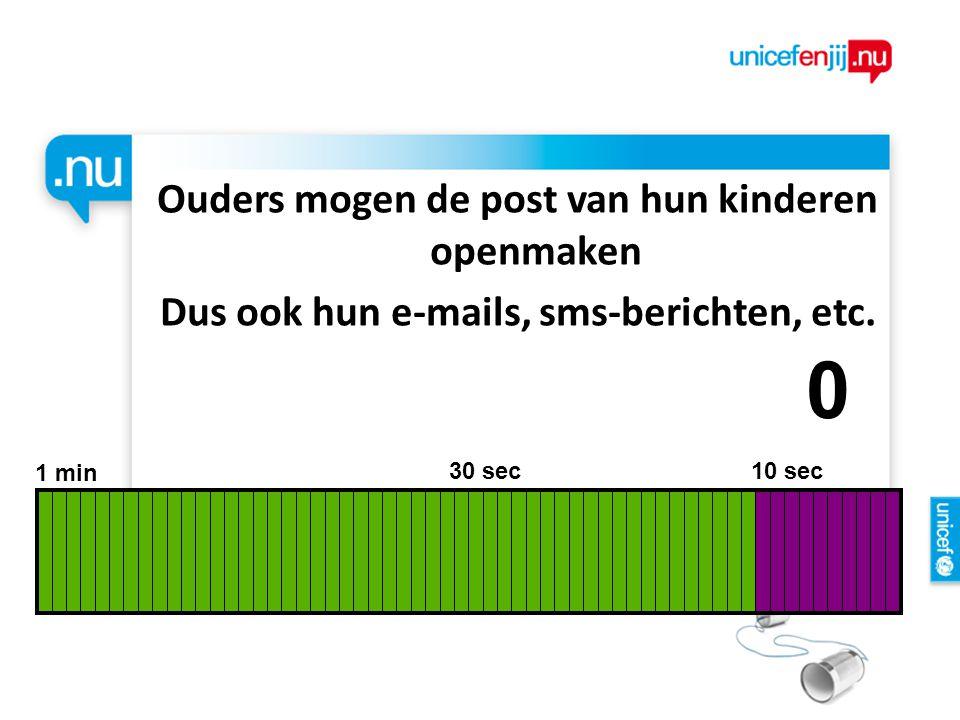 Ouders mogen de post van hun kinderen openmaken Dus ook hun e-mails, sms-berichten, etc.