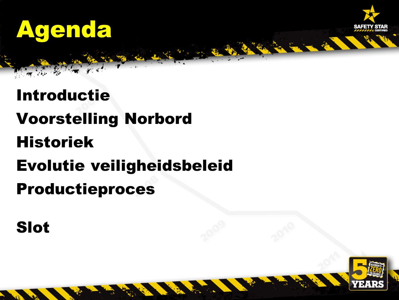 Agenda Introductie Voorstelling Norbord Historiek