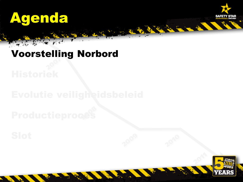 Agenda Voorstelling Norbord Historiek Evolutie veiligheidsbeleid