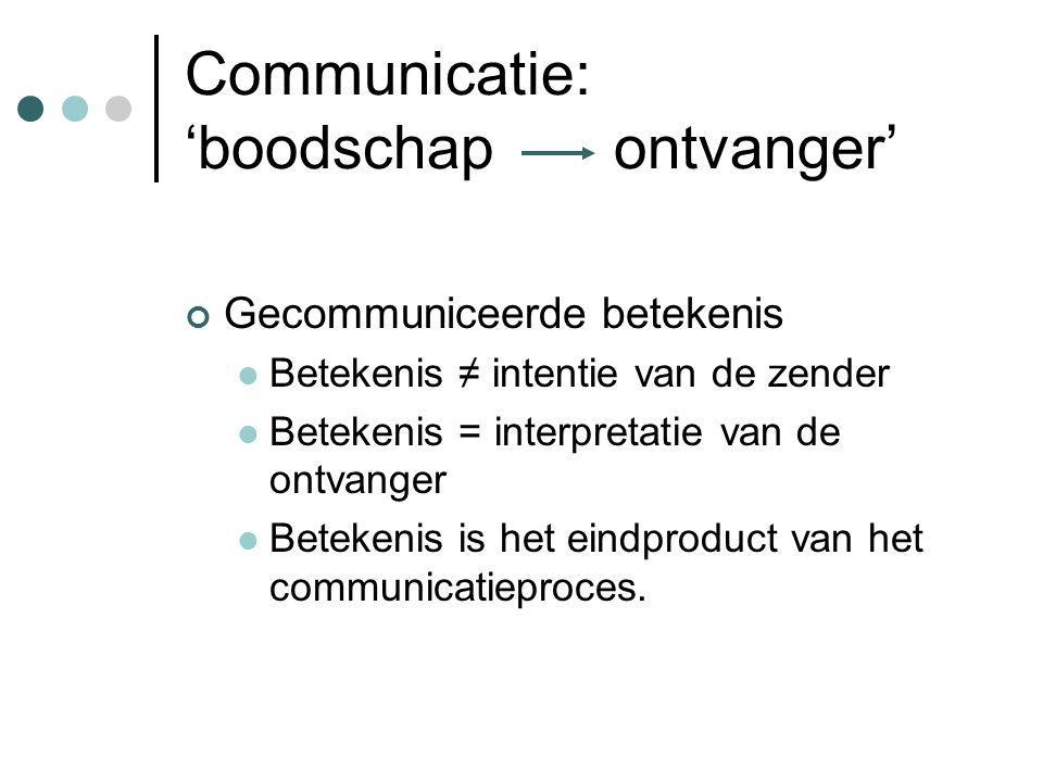 Communicatie: 'boodschap ontvanger'
