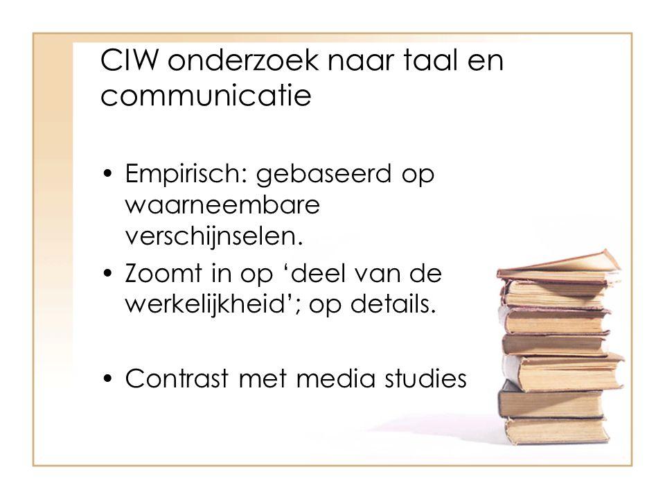 CIW onderzoek naar taal en communicatie