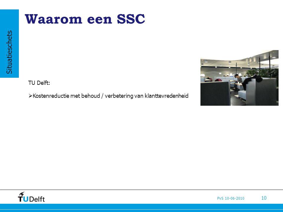 Waarom een SSC Situatieschets TU Delft: