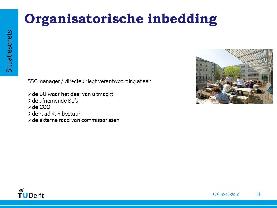 Organisatorische inbedding