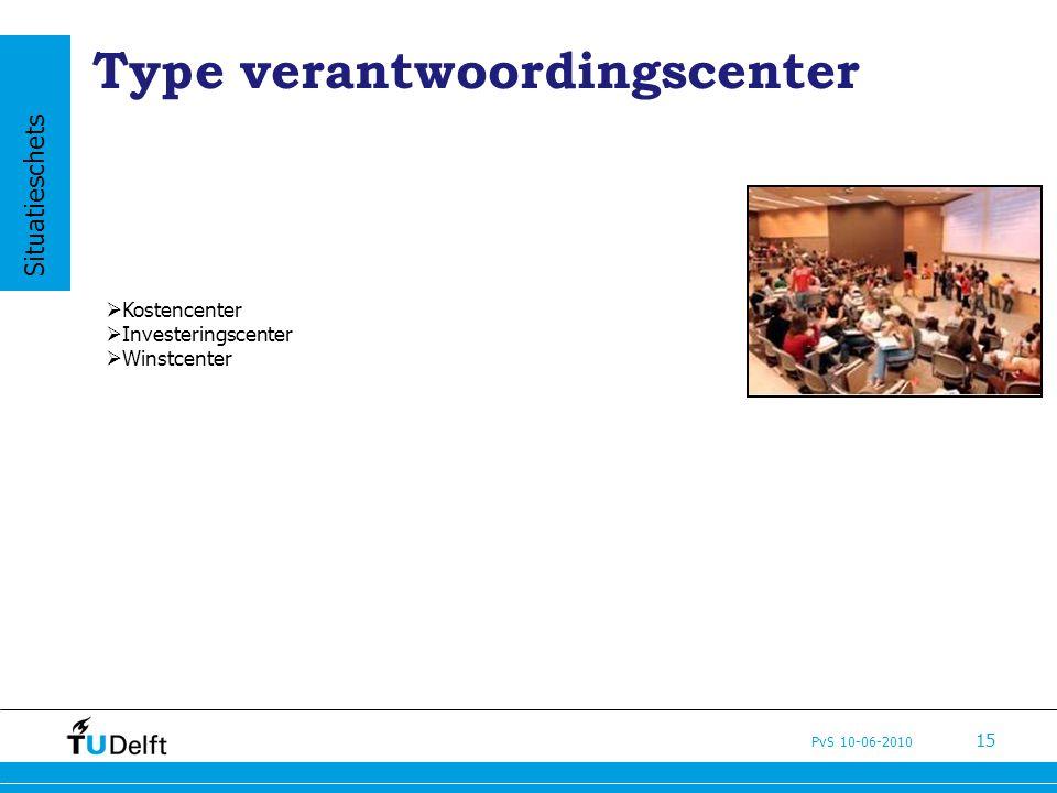 Type verantwoordingscenter