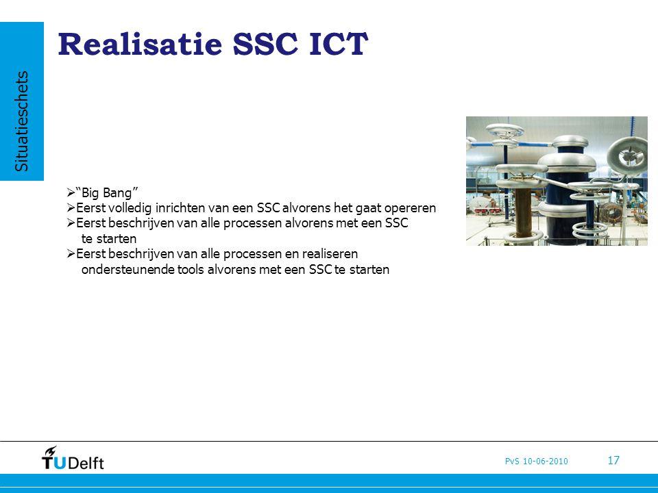 Realisatie SSC ICT Situatieschets Big Bang