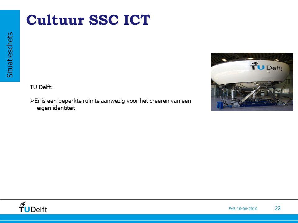 Cultuur SSC ICT Situatieschets TU Delft: