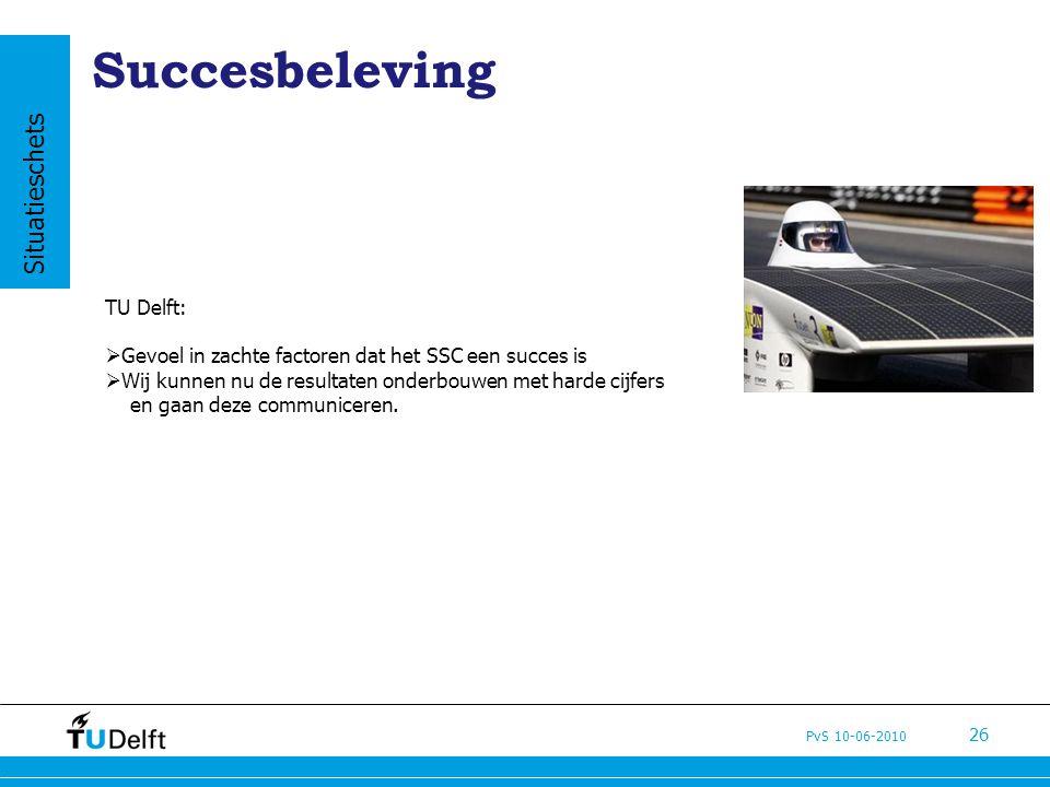 Succesbeleving Situatieschets TU Delft: