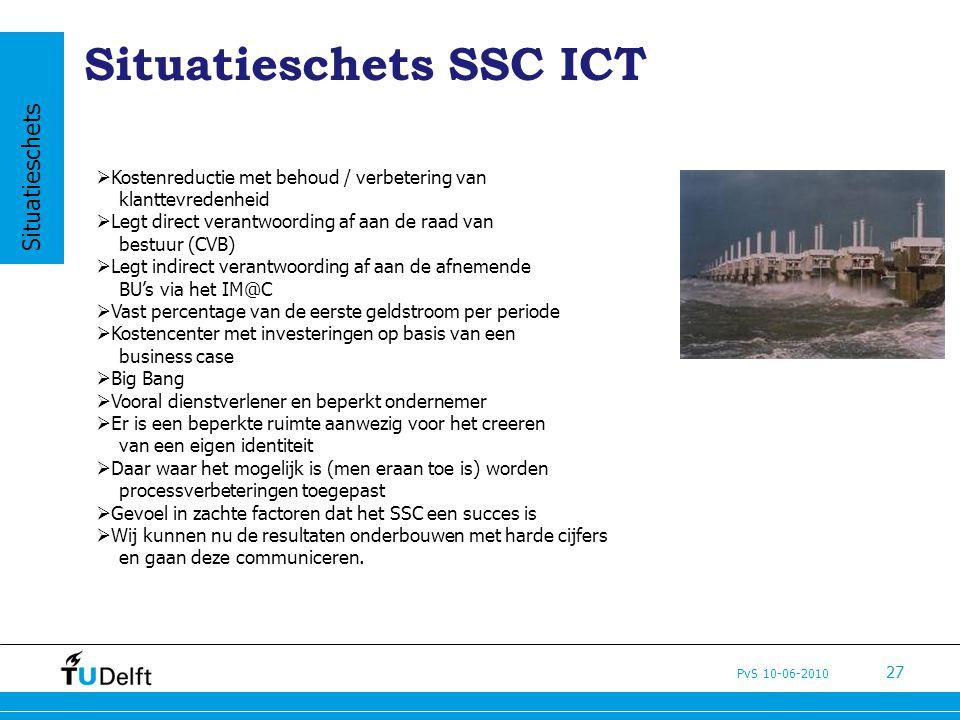 Situatieschets SSC ICT