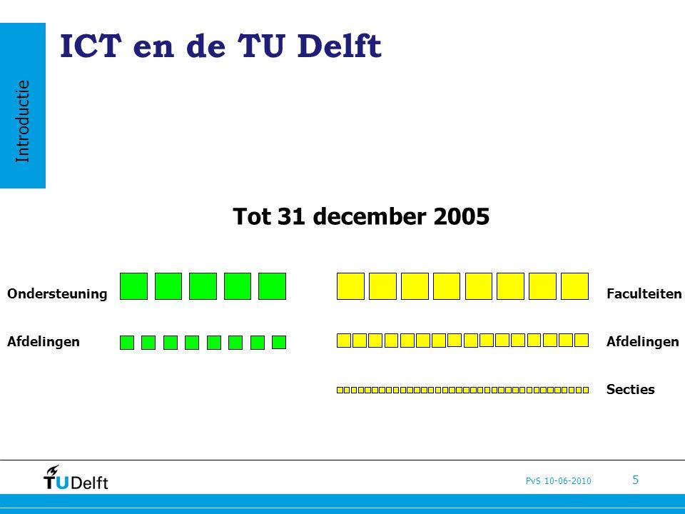 ICT en de TU Delft Tot 31 december 2005 Introductie Ondersteuning
