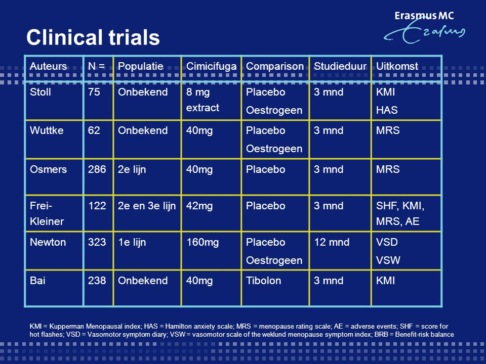 Clinical trials Auteurs N = Populatie Cimicifuga Comparison Studieduur