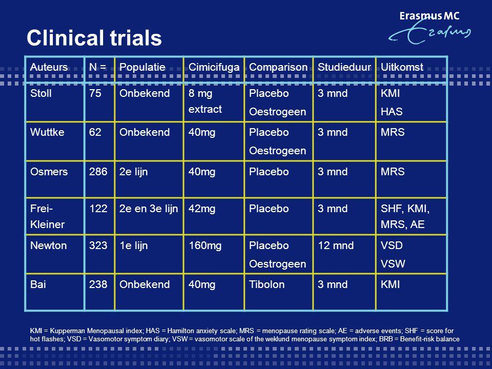 Clinical trials Auteurs N = Populatie Cimicifuga Comparison Studieduur