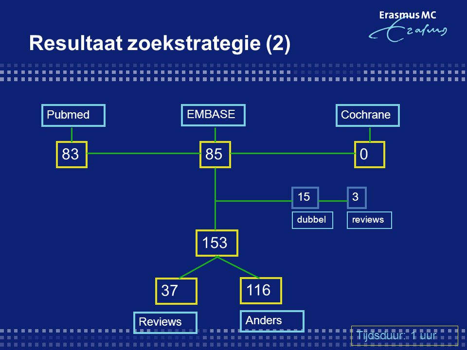Resultaat zoekstrategie (2)
