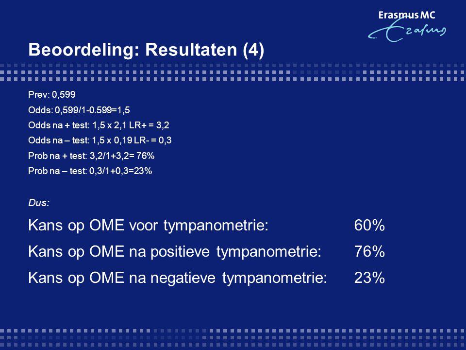 Beoordeling: Resultaten (4)