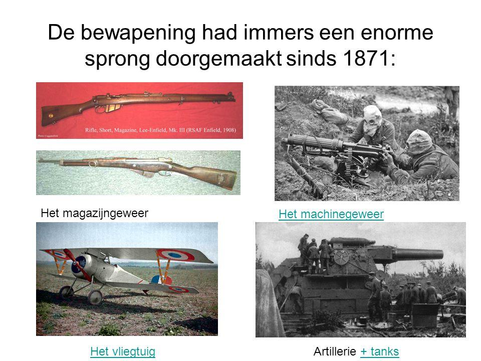 De bewapening had immers een enorme sprong doorgemaakt sinds 1871: