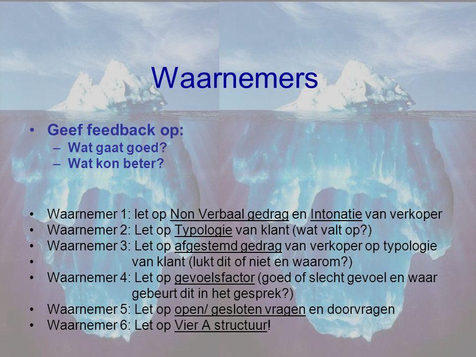 Waarnemers Geef feedback op: Wat gaat goed Wat kon beter