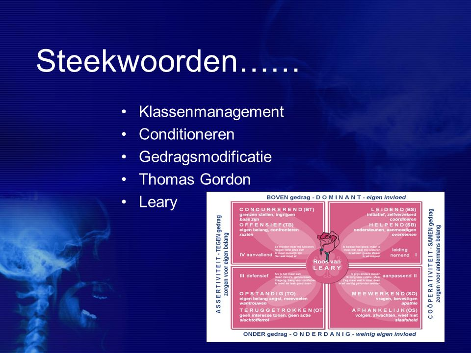 Steekwoorden…… Klassenmanagement Conditioneren Gedragsmodificatie