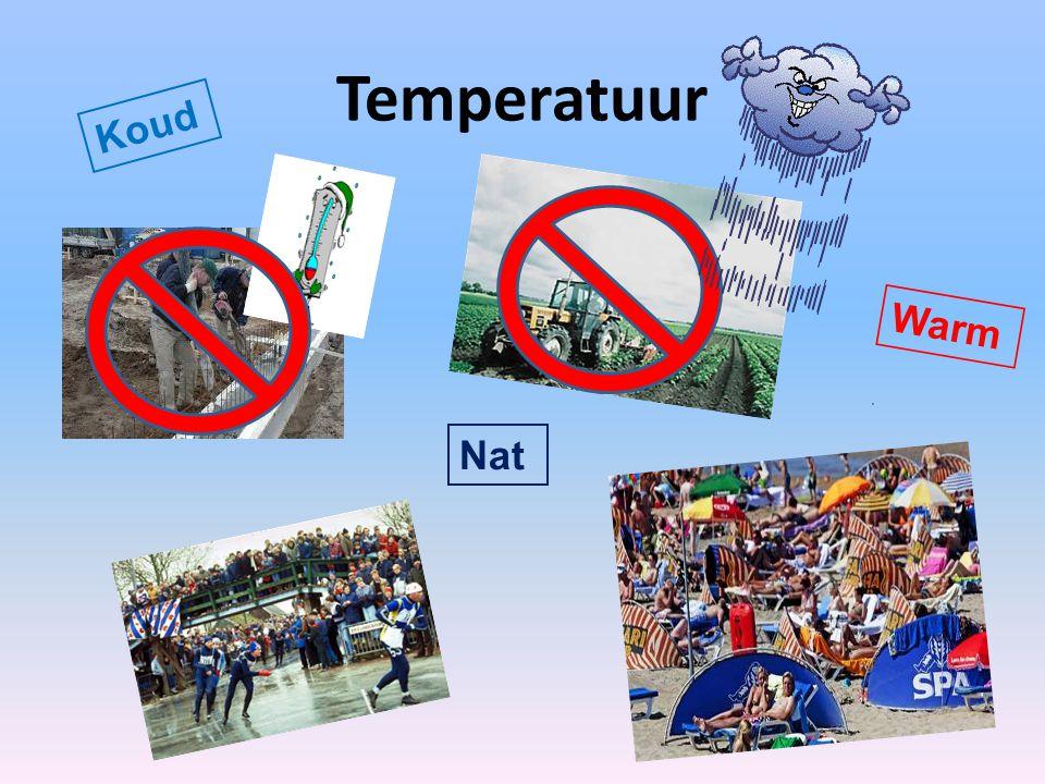 Temperatuur Koud Warm Nat