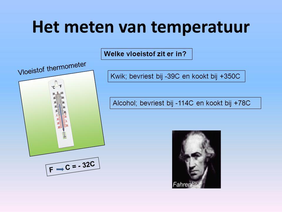 Het meten van temperatuur