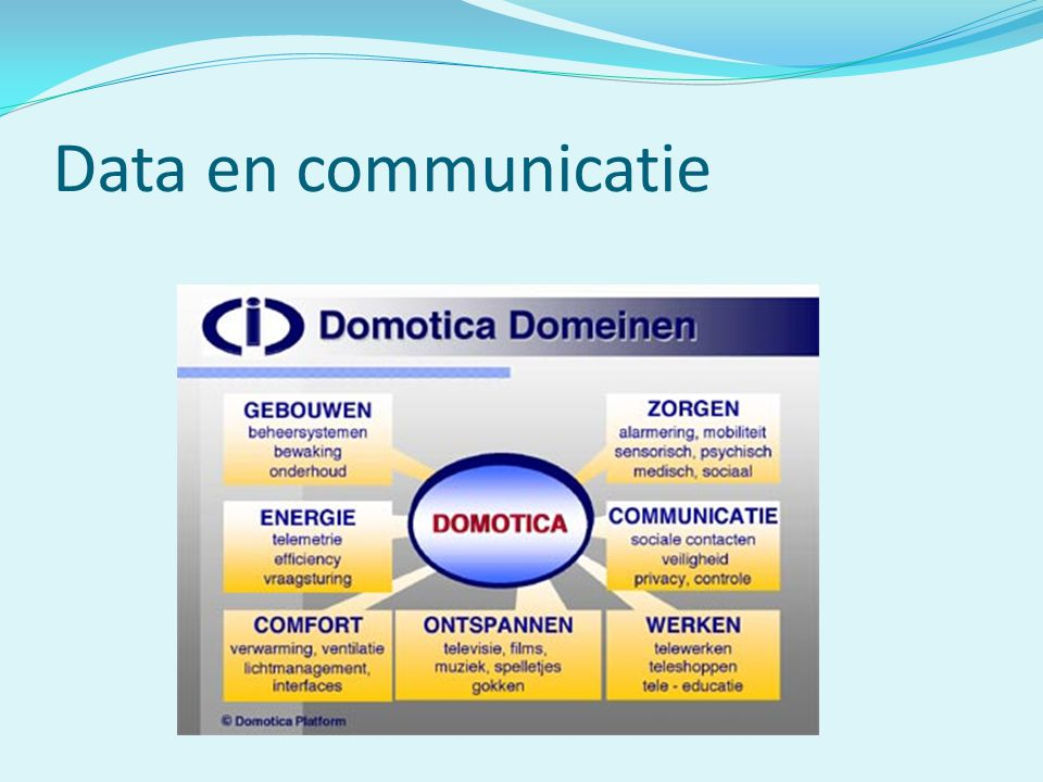 Data en communicatie