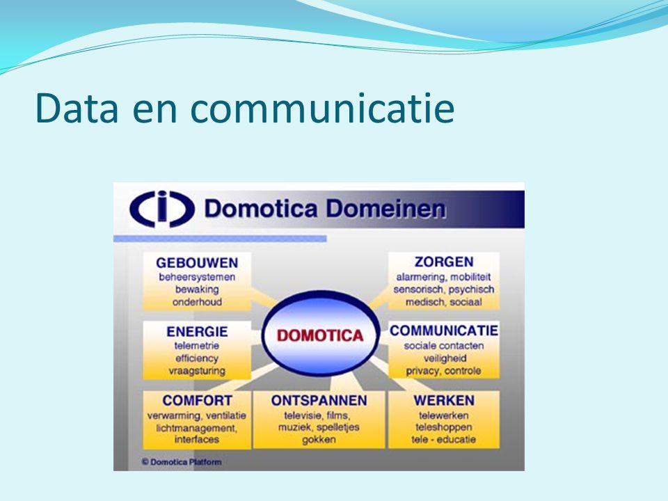 Data en communicatie