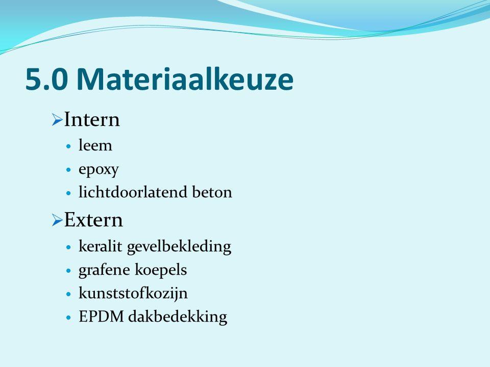 5.0 Materiaalkeuze Intern Extern leem epoxy lichtdoorlatend beton