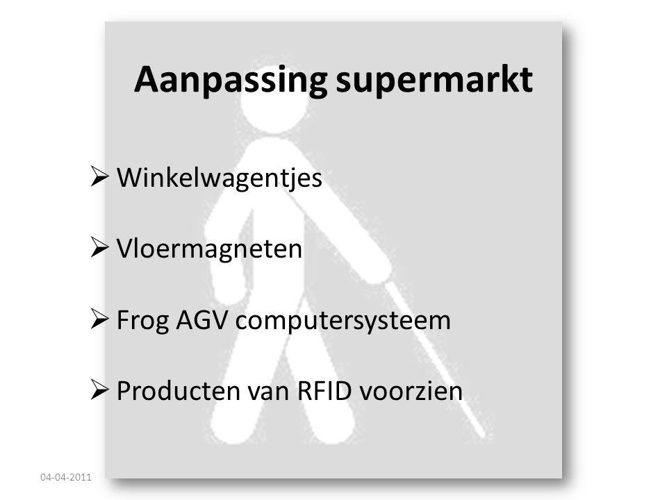 Aanpassing supermarkt