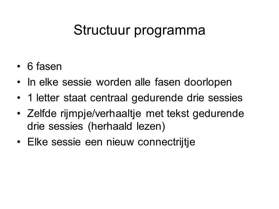Structuur programma 6 fasen In elke sessie worden alle fasen doorlopen