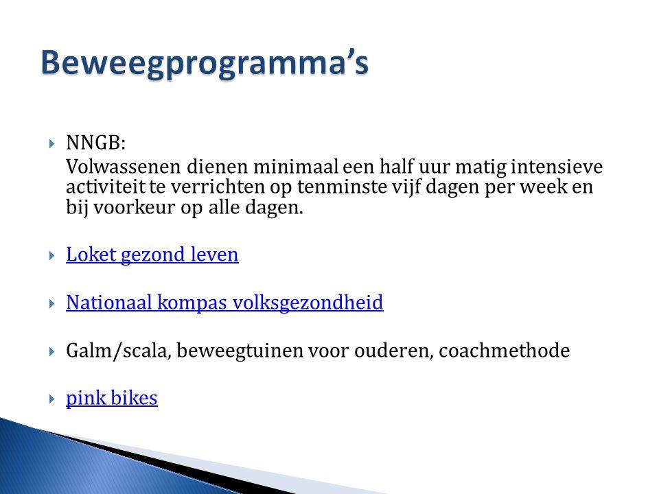 Beweegprogramma's NNGB: