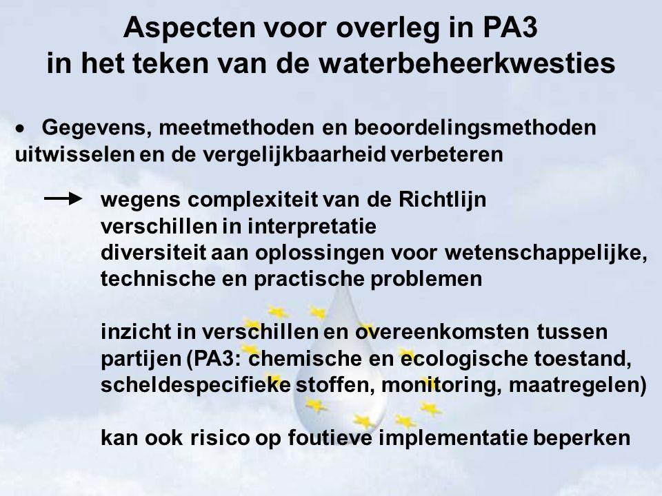 Aspecten voor overleg in PA3 in het teken van de waterbeheerkwesties