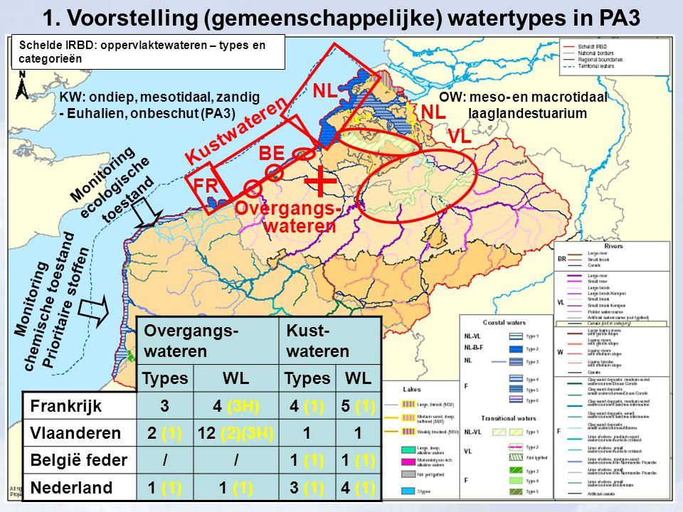 1. Voorstelling (gemeenschappelijke) watertypes in PA3
