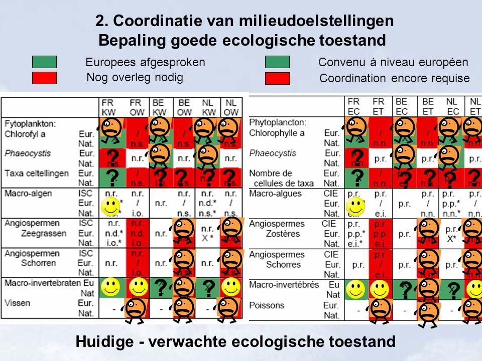 2. Coordinatie van milieudoelstellingen