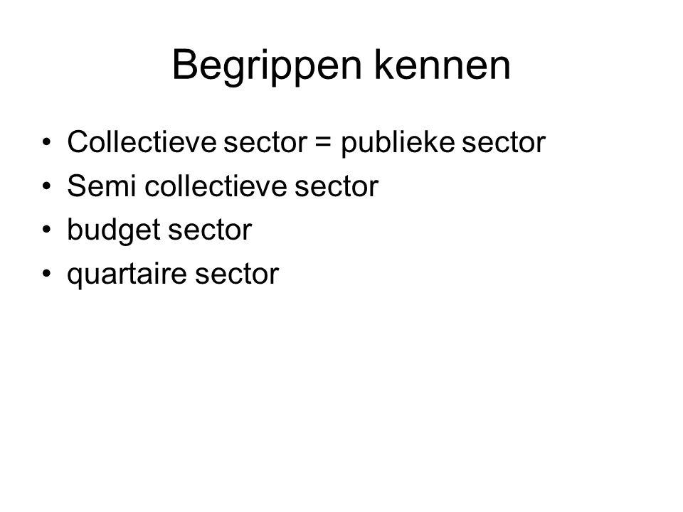 Begrippen kennen Collectieve sector = publieke sector