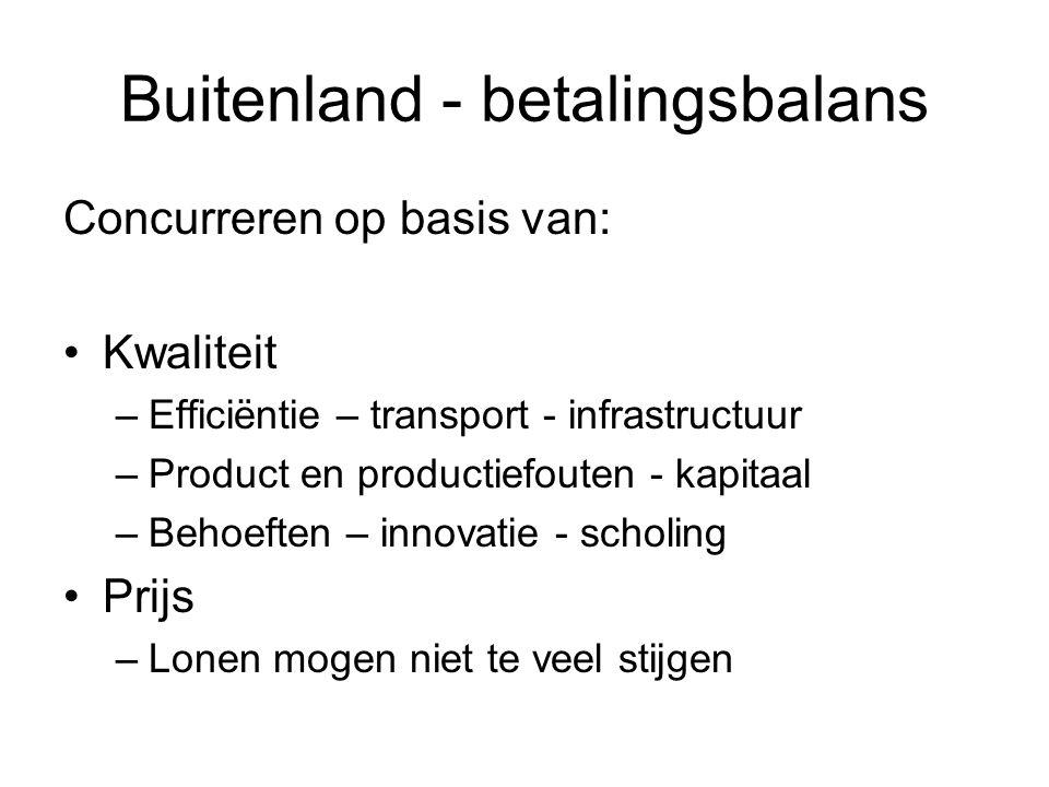 Buitenland - betalingsbalans