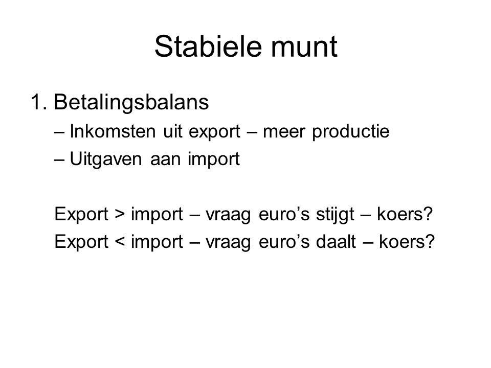 Stabiele munt 1. Betalingsbalans Inkomsten uit export – meer productie