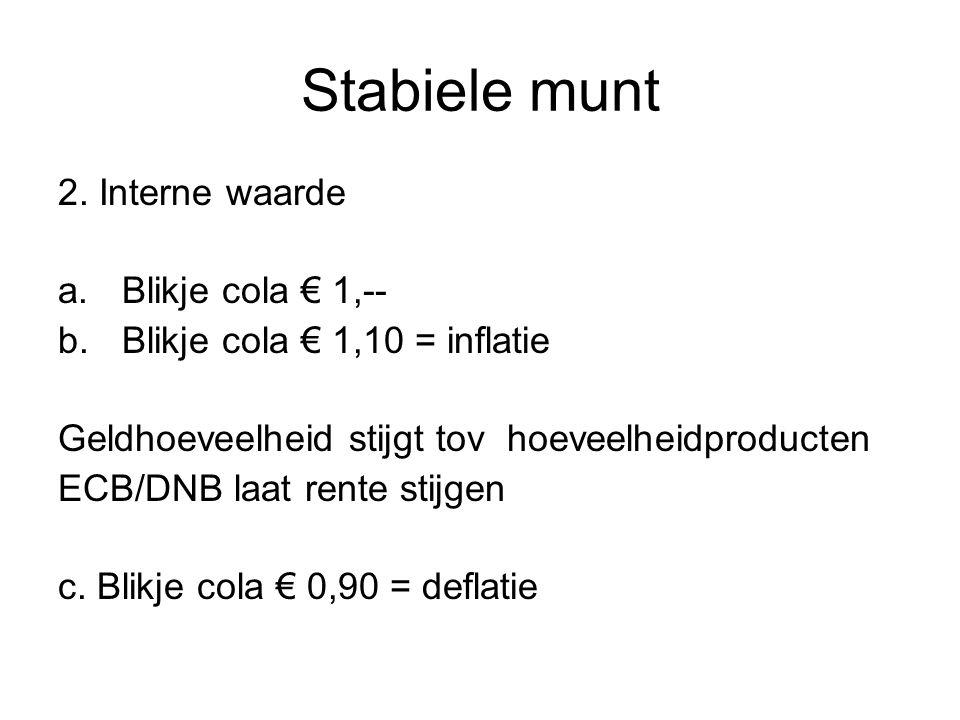 Stabiele munt 2. Interne waarde Blikje cola € 1,--