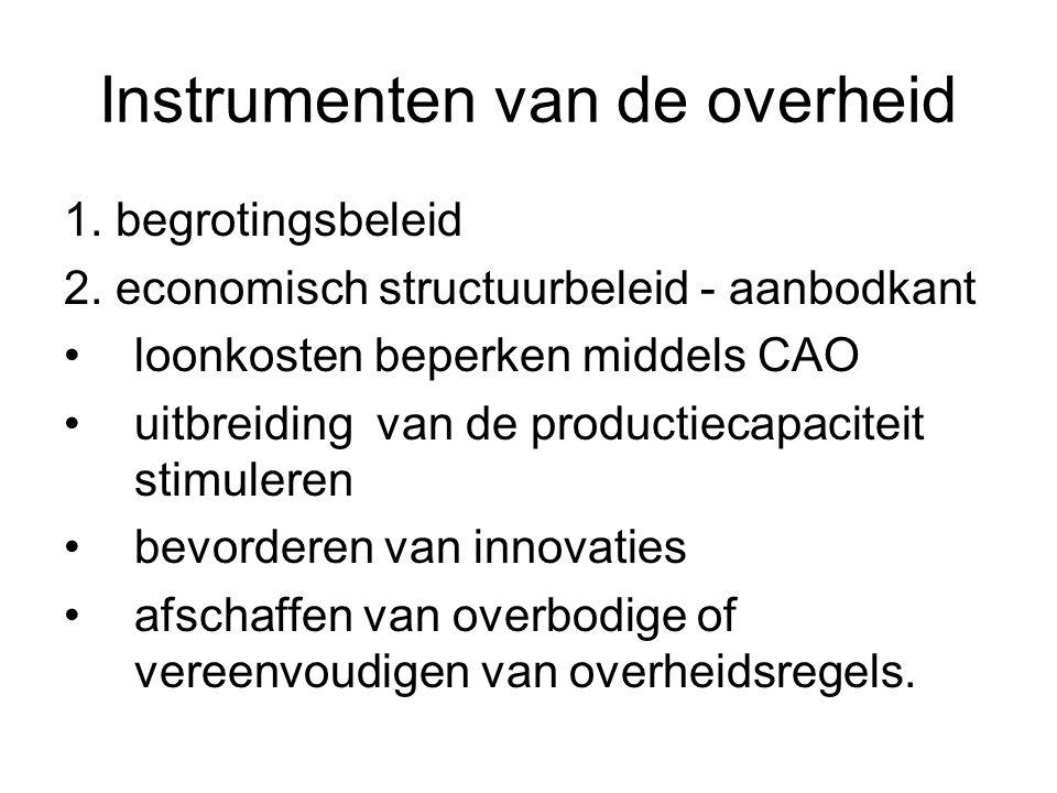 Instrumenten van de overheid