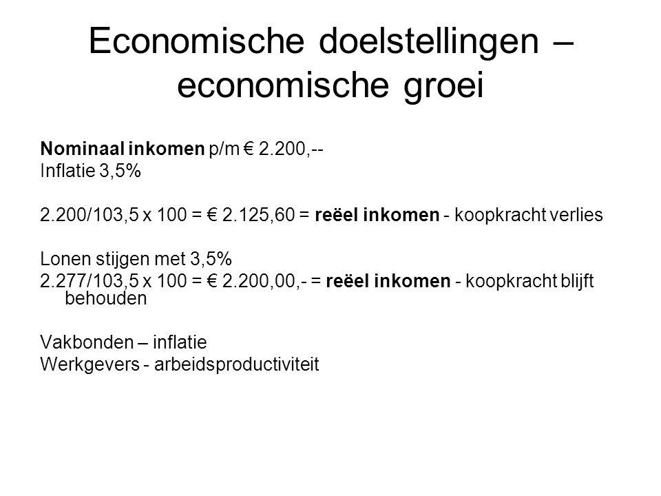 Economische doelstellingen – economische groei