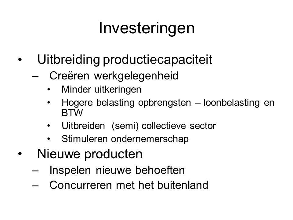 Investeringen Uitbreiding productiecapaciteit Nieuwe producten