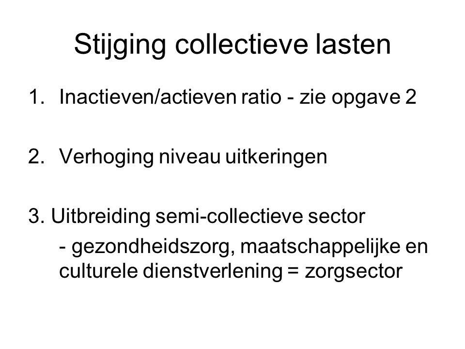 Stijging collectieve lasten