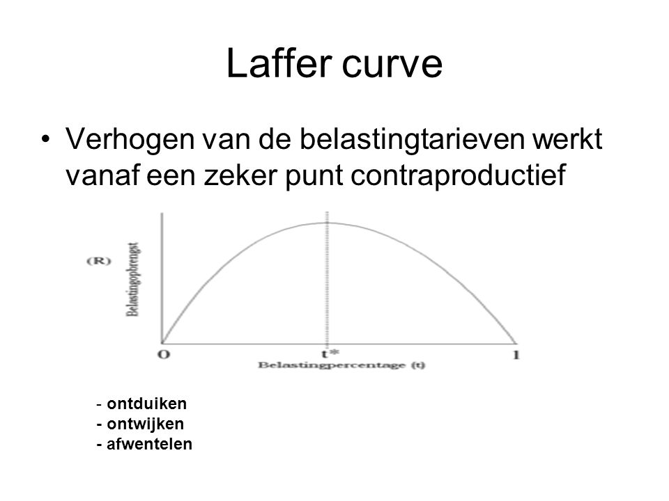 Laffer curve Verhogen van de belastingtarieven werkt vanaf een zeker punt contraproductief. - ontduiken.