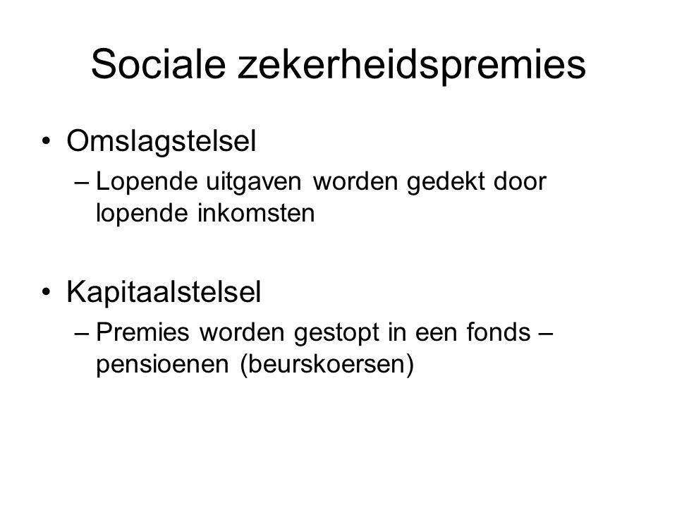Sociale zekerheidspremies