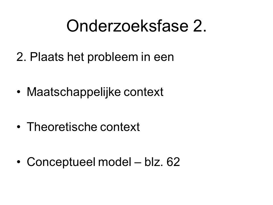 Onderzoeksfase 2. 2. Plaats het probleem in een