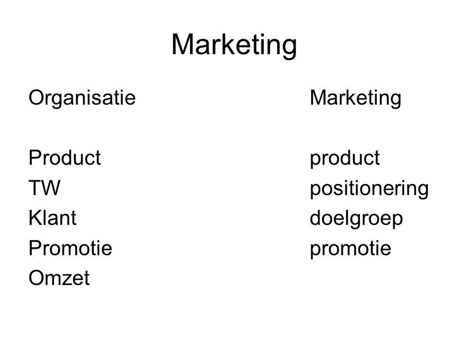 Marketing Organisatie Marketing Product product TW positionering Klant doelgroep Promotie promotie Omzet