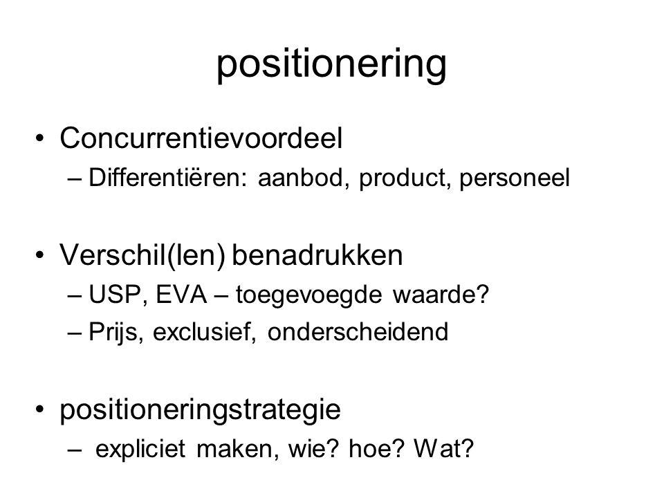 positionering Concurrentievoordeel Verschil(len) benadrukken