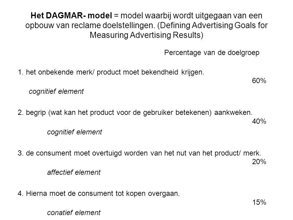 Het DAGMAR- model = model waarbij wordt uitgegaan van een opbouw van reclame doelstellingen. (Defining Advertising Goals for Measuring Advertising Results)