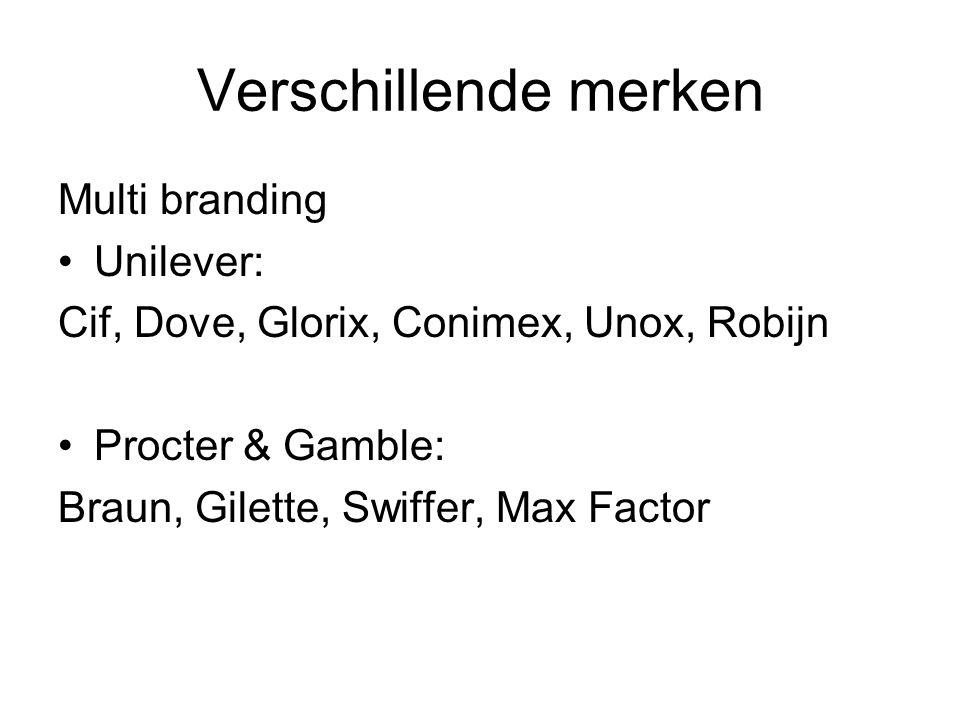 Verschillende merken Multi branding Unilever: