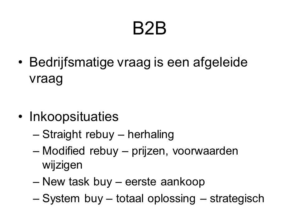 B2B Bedrijfsmatige vraag is een afgeleide vraag Inkoopsituaties